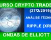 Análise Ripple XRP 2019 (1). Usando garfo e ondas de elliott. Análise técnica Ripple XRP hoje.