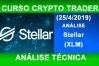 Análise Stellar 2019 (1). Análise técnica XLM hoje. Manipulação de volume no mercado cripto