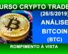 Análise Bitcoin 2019 (9). Análise técnica do btc hoje. Rompimento à vista