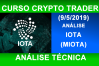 Análise IOTA 2019 (1). Análise técnica IOTA MIOTA hoje. Início do bull market?