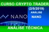 Análise NANO 2019 (1). Análise técnica NANO criptomoeda. O que falta pro bull market?
