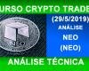 Análise NEO 2019 (1). Análise técnica NEO hoje. NEO/USD na Binance